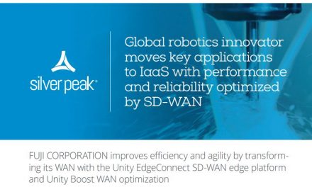 Optimizing IaaS performance and reliability with SD-WAN