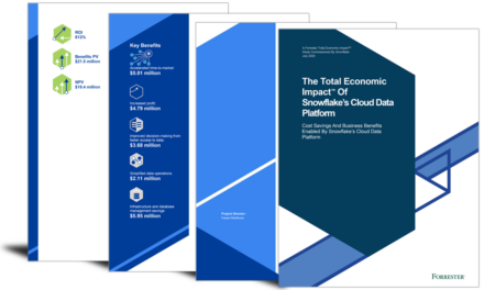 Cloud data platform: ROI of 612%, US$21M benefits in 3 years