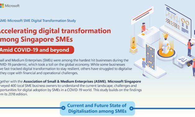 Singapore SME Digital Transformation Survey 2020