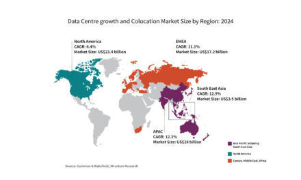 Explosive data center growth in SE Asia: sustainability is the mandate