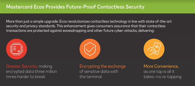 Mastercard Ecos Provides future-proof contactless security