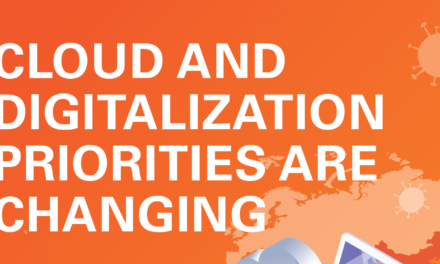 Cloud and digitalization priorities are changing