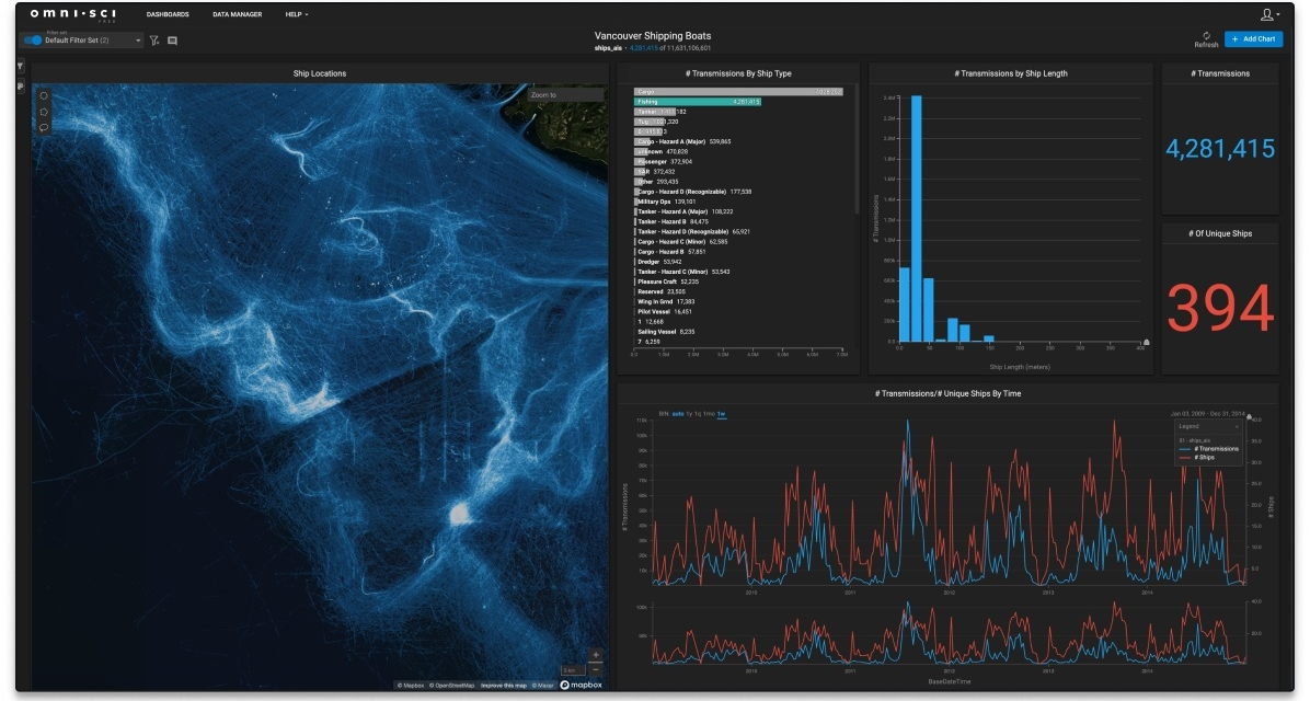 Dip your toes in accelerated data analytics with this free software